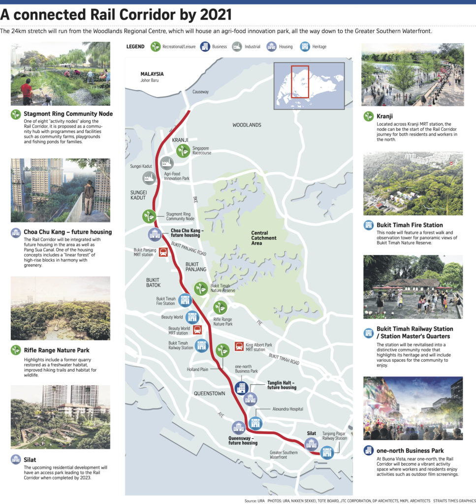 Normanton Park - Rail Corridor by 2021 Singapore